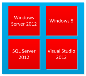 BizTalk Server 2013 Platform Alignment