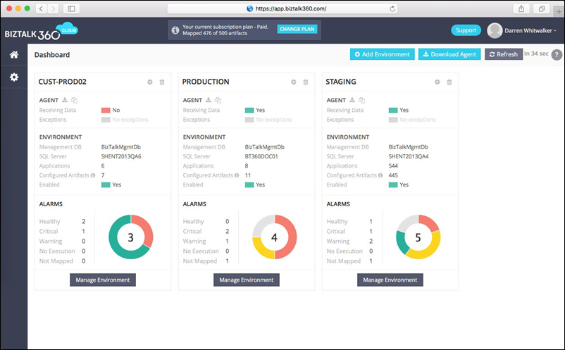 BizTalk360 Cloud - BizTalk Server Monitoring (multi environment dashboard)