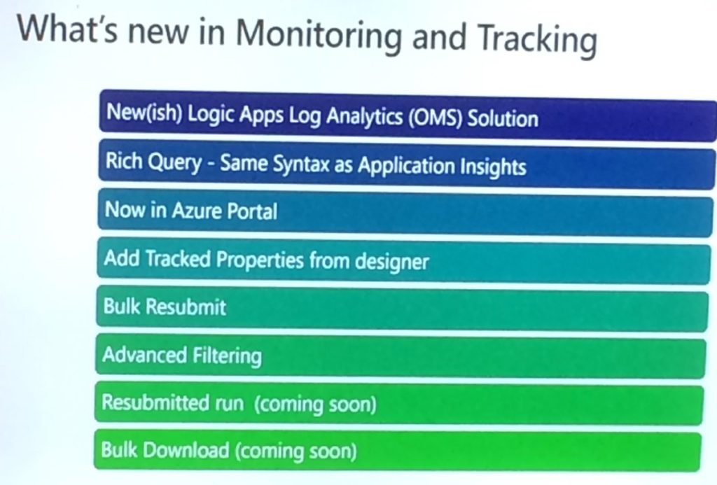 Integrate 2018 - monitoring and tracking